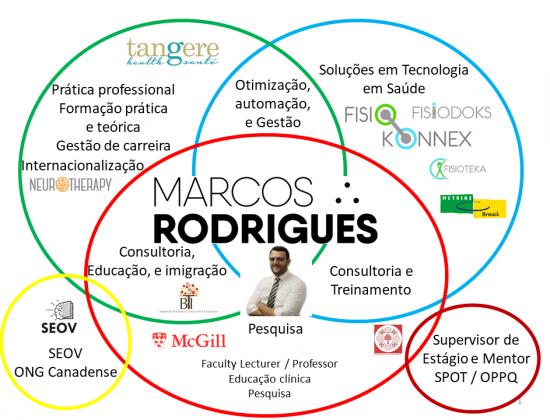 rodrigues-mrm_jan2021